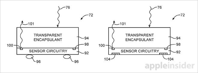 Apple získal patent na umístění dalších čidel přímo do displeje