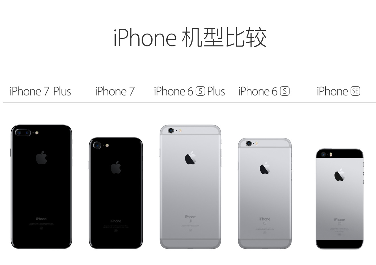 Shanghai consumer agency reports spontaneous iPhone 6 ...