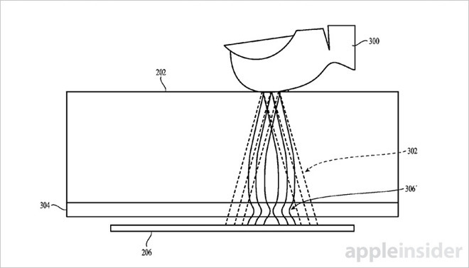 Apple expected to replace Touch ID with two-step facial, fingerprint bio-recognition tech