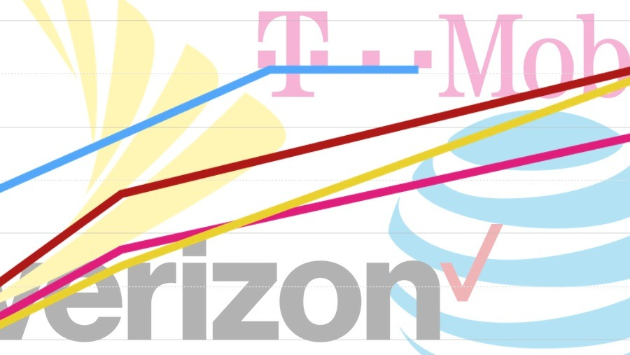 Head to head: Comparing AT&T, Sprint, T-Mobile & Verizon's 'unlimited' wireless plans for iPhone [u]