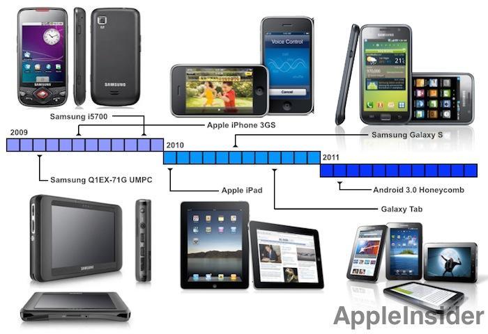 Samsung S1 copycat