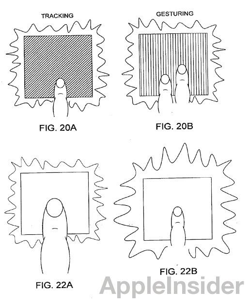 Touchpad Gesture