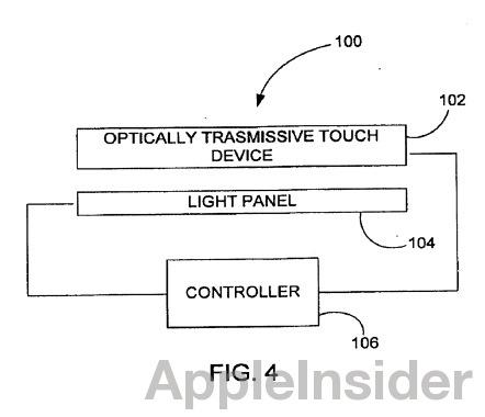 Touchpad Schematic