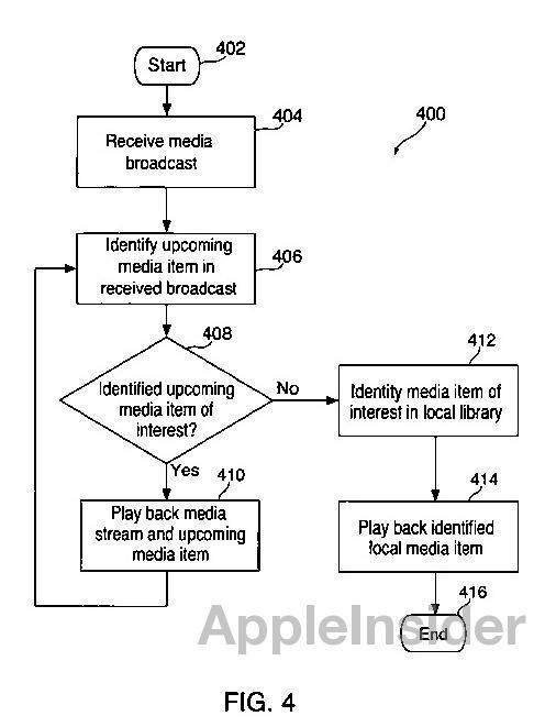 Switching Patent