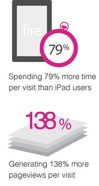 iPad v. iPhone