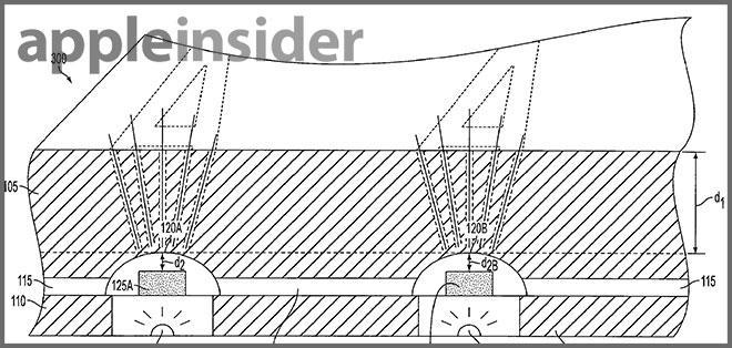Light Indicator