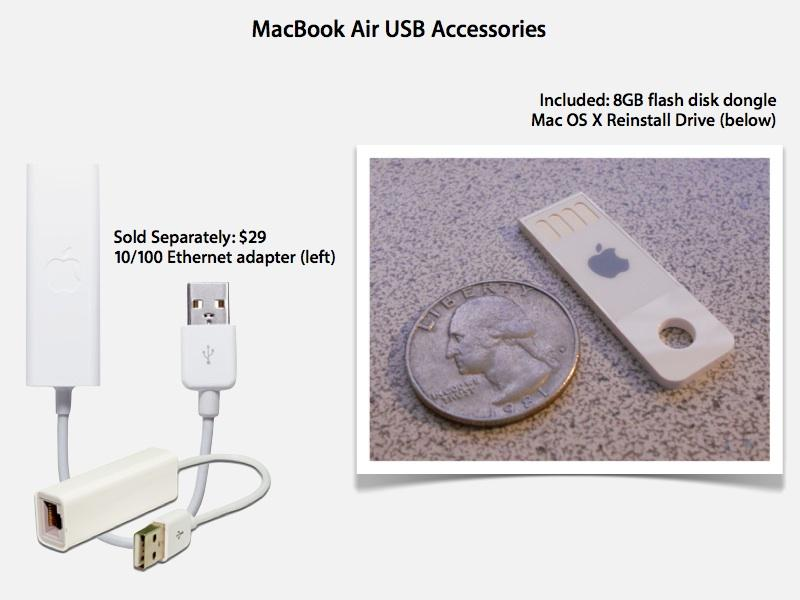 MacBook Air ethernet dongle and USB dongle