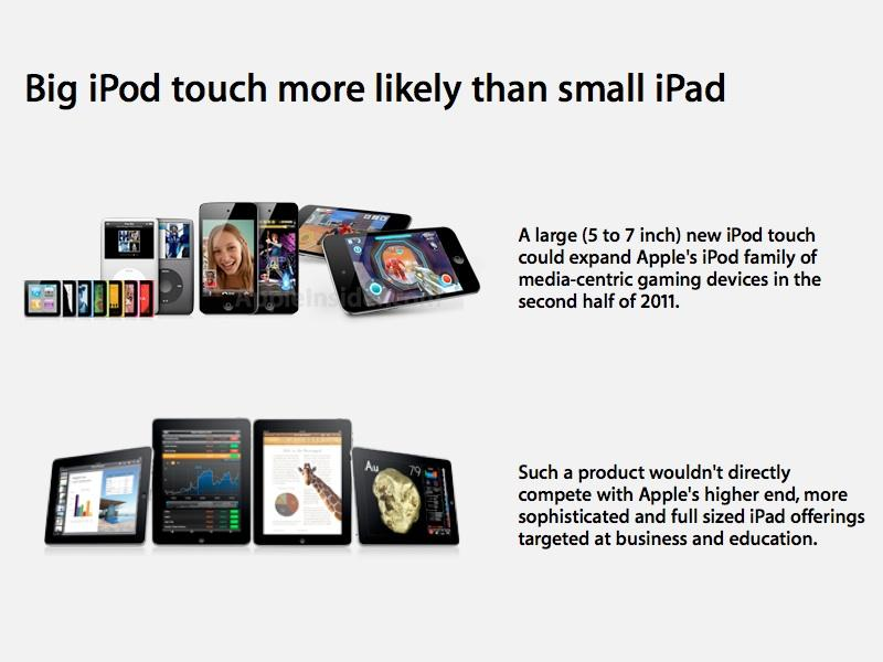 iPod touch not iPad 3