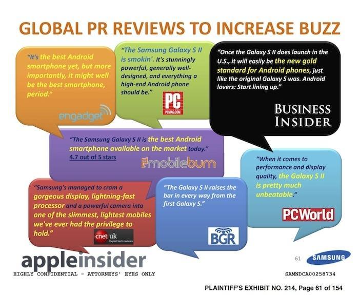 Samsung PR Reviews