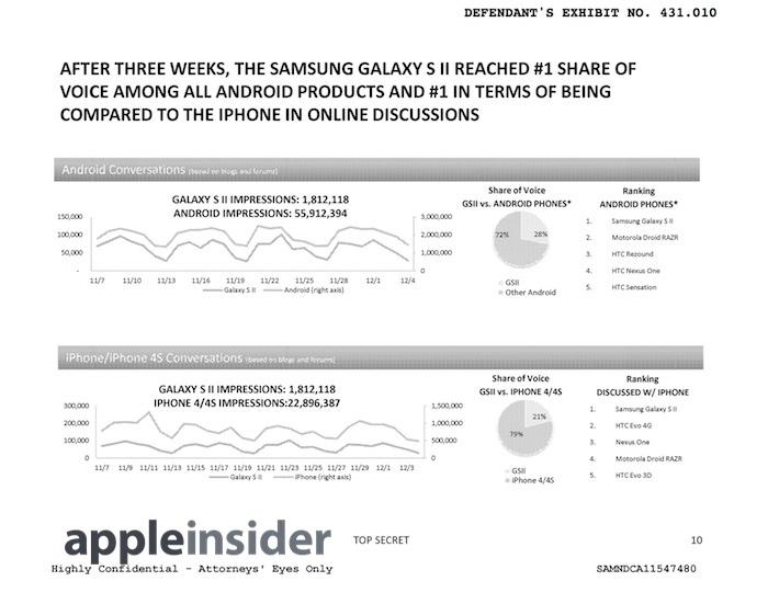 Galaxy Share of Voice