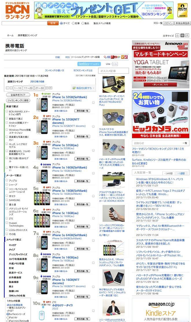 Japan loves the iPhone