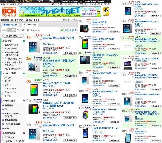 Japan loves the iPad