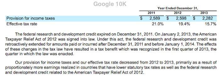 Google 15.7% tax rate