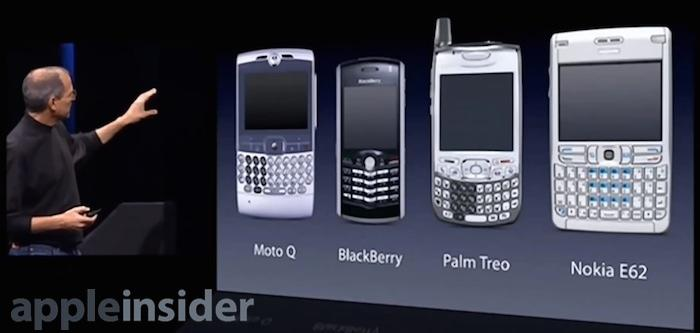 button phones 2006
