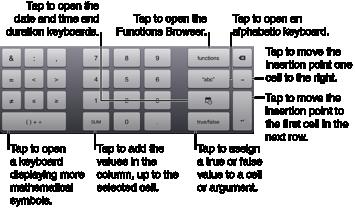 Apple Numbers keypad