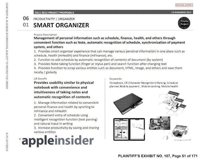 Samsung Apple Data Detectors