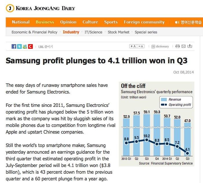 Samsung profits down