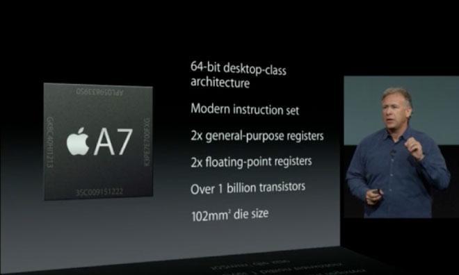 a7-performance-20131009.jpg