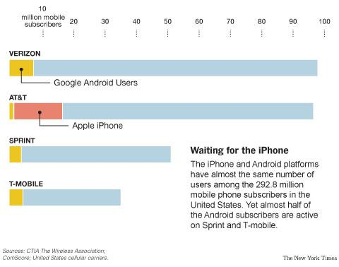 NYT carrier graphic