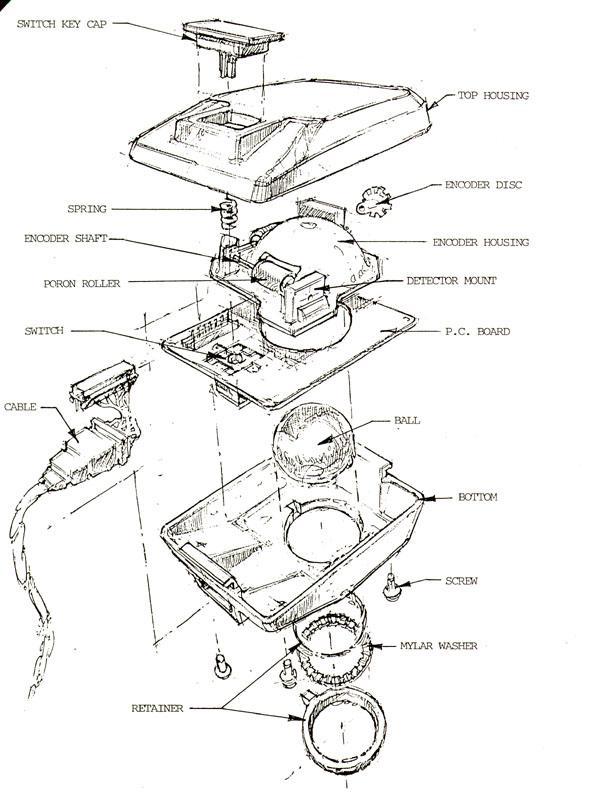 Dean Hovey Mac mouse design