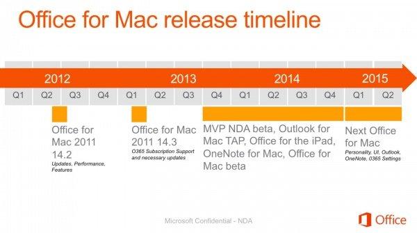 Microsoft Office plans