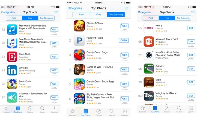App Store Download Buttons Change From Free To Get As In App Purchases Dominate Revenue Appleinsider