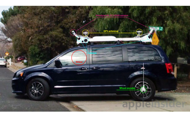 An educated guess at identifying the sensors on Apple's van. Original image via Claycord.com