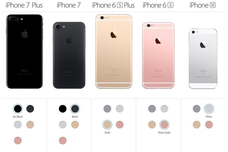 Whats new 2016 iPhones