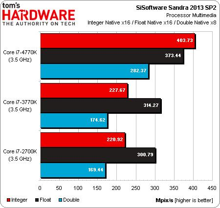 haswell2
