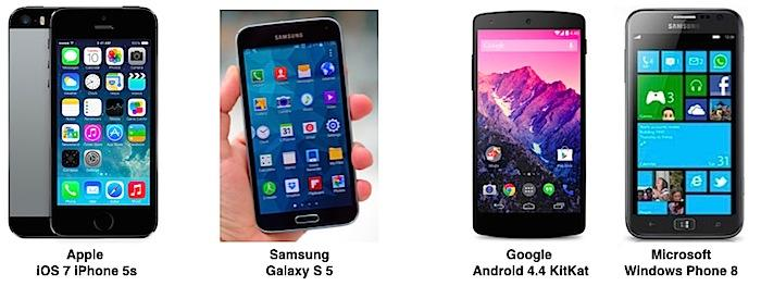iOS 7, Samsung ,Android 4.4 KitKat, Windows Phone 8