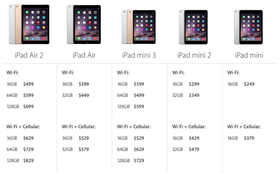 iPad 2014