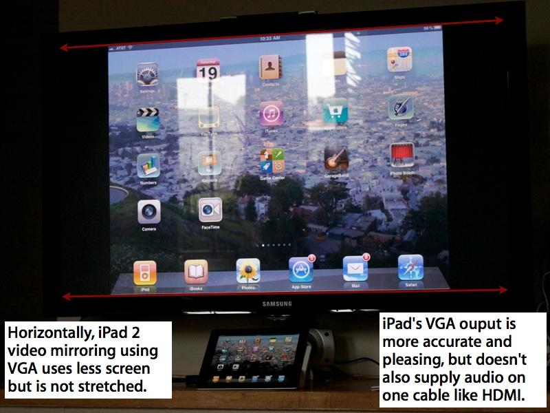 iPad 2 VGA out
