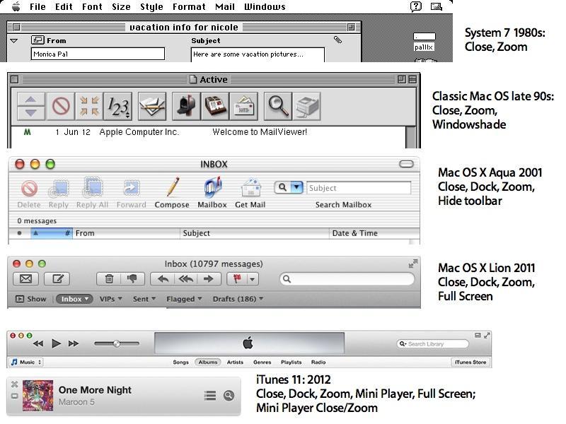 Mac window controls