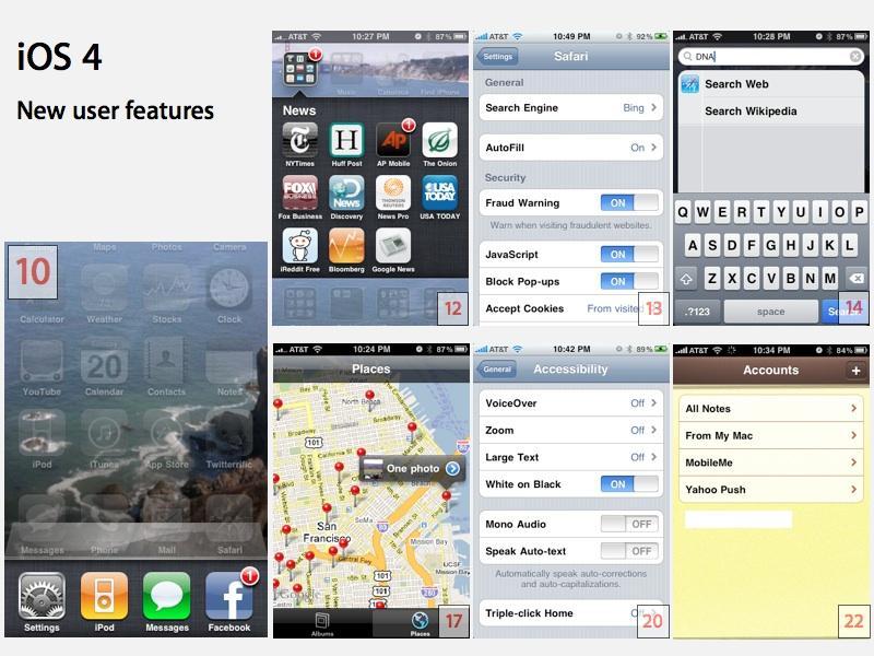 iOS 4 features