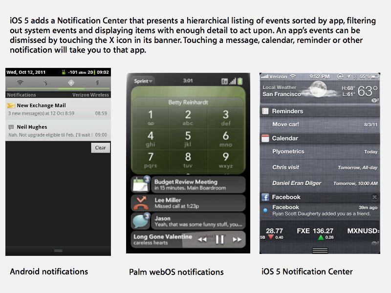 webOS, Android, iOS 5 notifications