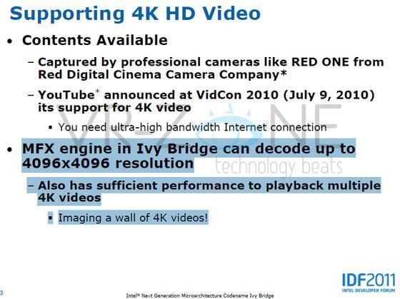Ivy Bridge 4K