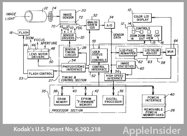 Kodak patent