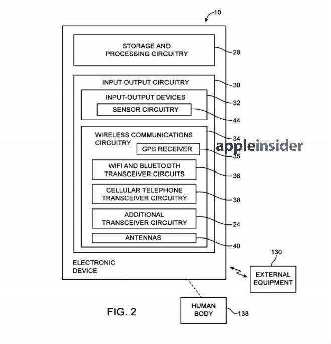 FP Patent