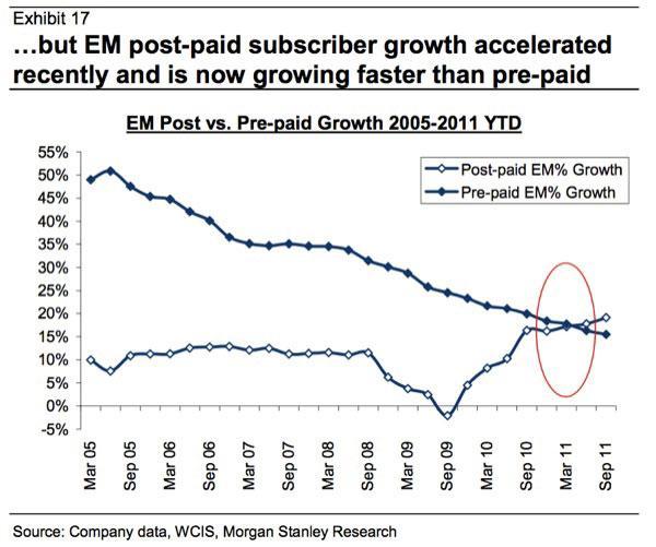 Morgan Stanley 2