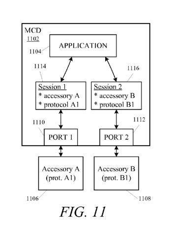 Patents 3