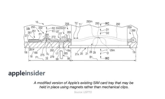 Magnetic SIM tray patent
