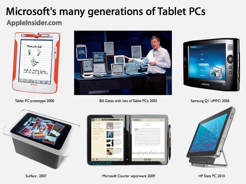 Microsofts Tablet PC history