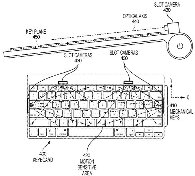 Touch keyboard patent
