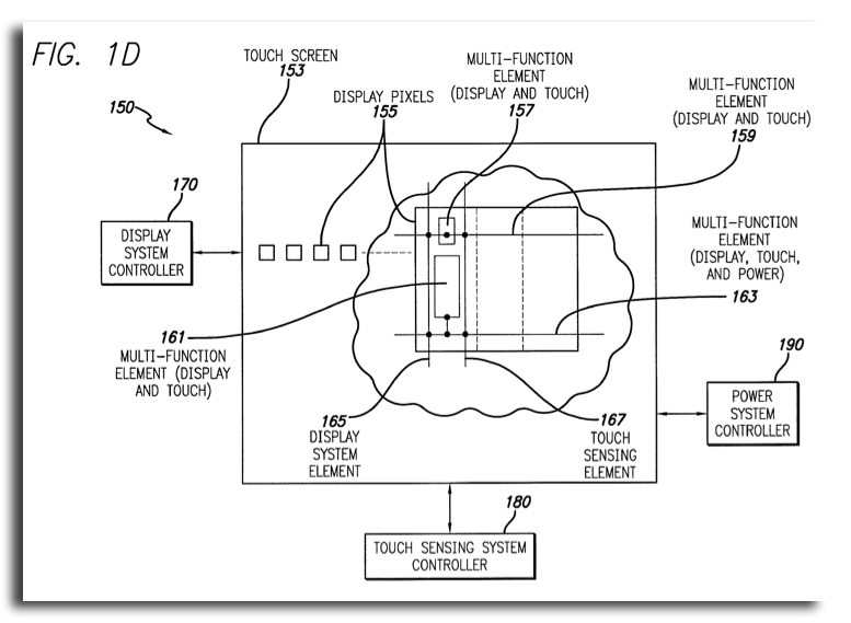 Integrated touch screen patent