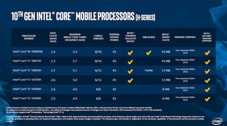 10th-generation Intel Core Mobile Processors