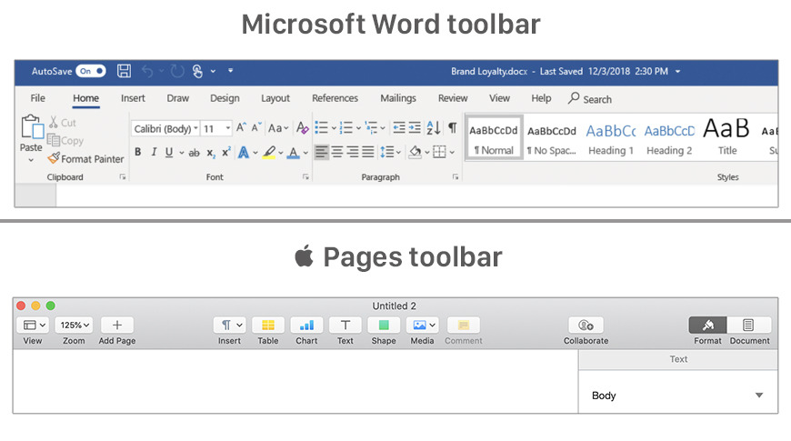 The busy Microsoft Office toolbar vs. the clean toolbar in iWork