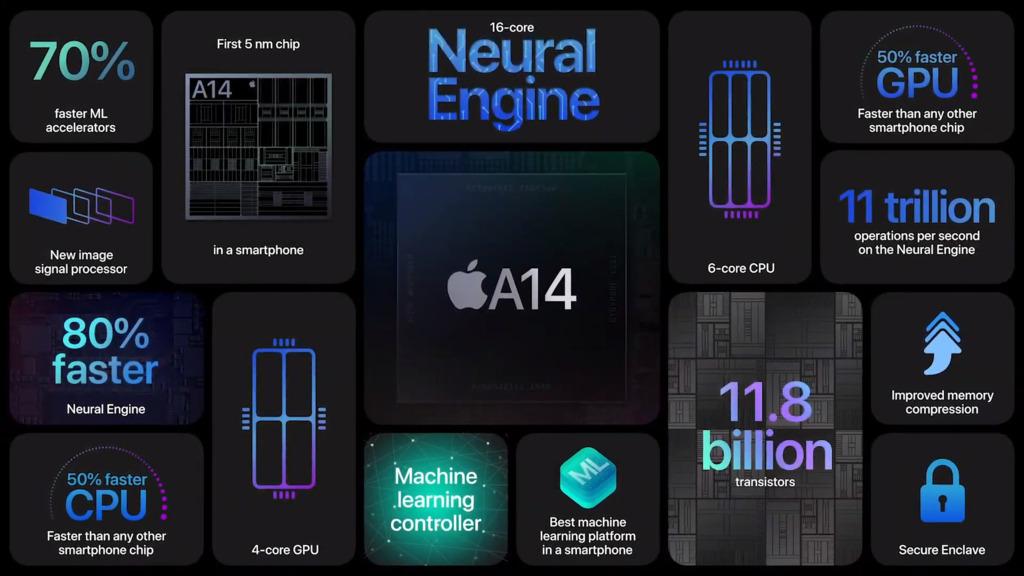A14, iPhone 12'yi her zamankinden daha hızlı ve daha güçlü hale getiriyor