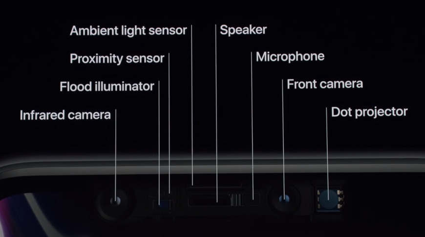 Apple's TrueDepth system on iPhone X.