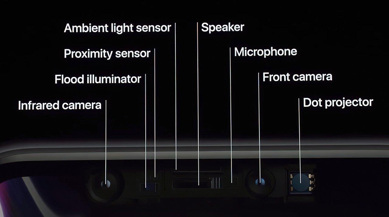 Apple's TrueDepth system on iPhone X