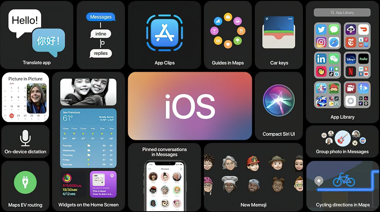The many new features found in iOS 14